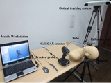 A new markerless patient-to-image registration method using a portable 3D scanner