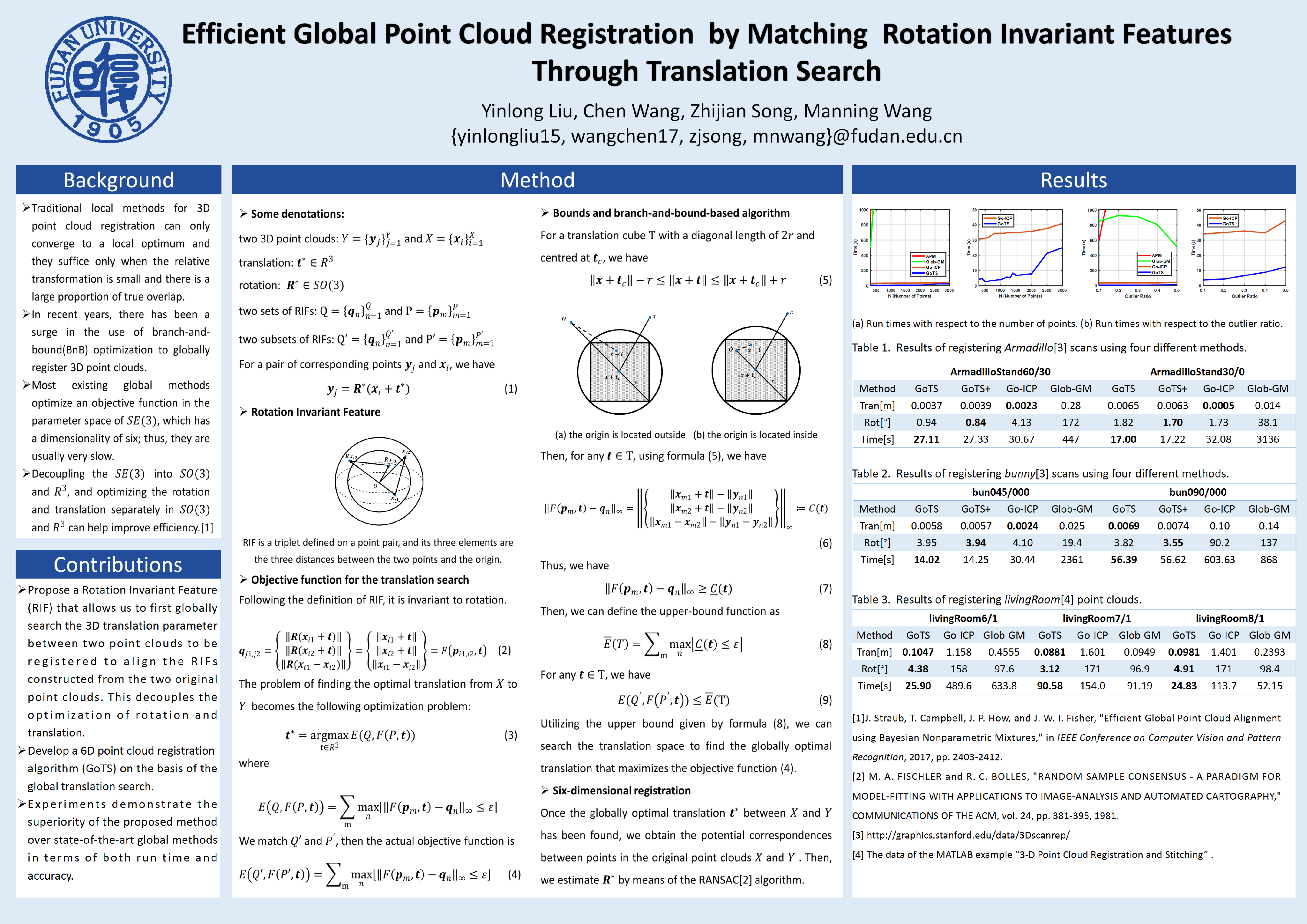 Efficient Global Point Cloud Registration  by Matching  Rotation Invariant Features  Through ...
